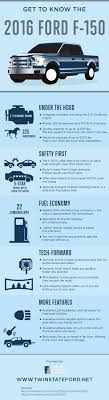 The 25+ Best 2016 Ford Trucks Ideas On Pinterest | Ford Trucks ... Americas Five Most Fuel Efficient Trucks Fresh Diesel With Best Mpg 7th And Pattison 2017 Chevrolet Silverado 2500hd Reviews And Rating Motor Trend How To Buy The Best Pickup Truck Roadshow Many Miles Per Gallon Can A Dodge Ram Really Get Youtube Dieseltrucksautos Chicago Tribune 2014 Pickup Truck Gas Mileage Ford Vs Chevy Whos Top 10 Of 2012 Which Have 5 Pickup Grheadsorg The Truckers Guide Efficiency