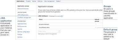 Jira Service Desk Upgrade Pricing by Server Jira Jsd Admin Changes Migration Hub Atlassian