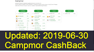 Campmor Coupon Codes +++ Rebate (Update Daily) - YouTube Campmor Coupon Codes Rebate Update Daily Youtube 14 Consolidated Theatres Coupons Promo Updates Black Friday Ads Sales And Deals 2016 Couponshy 0 Hot August 2019 Bass Pro Shop Coupon Code October 2018 Canada By Mail Free Sports Recreation Online Valpakcom Bn Jan Ipl Laser Deals Ldon Sniperspy Discount Snowboardsnet Discount Bible Caliroots Code