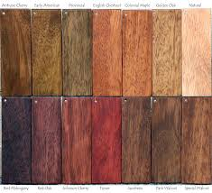 Image Result For Best Wall Colors Matching Moonlit Mahogany Floors Stain Maple Wood Can You Dark