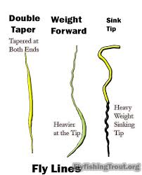 choosing fly line how to fly fish troutster com