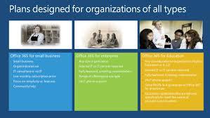 E2 Business Plan Sampleplussample Report Sample ... Consultants ...