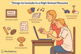High School Resume Examples And Writing Tips 500 Free Professional Resume Examples And Samples For 2019 College Graduate Example Writing Tips Receptionist Skills Job Description Volunteer Acvities Templates How To Include Work On The 13 Secrets You Division Of Student Affairs Resume To List On Your Sample Volunteer Work Examples Jasonkellyphotoco 14 Listing Experience Do You List A Rumes