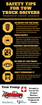Tow Truck Safety Infographic | Thousand Oaks | Chergey Insurance A Trainers Guide 5week Onboarding Coent Plan For Truck Drivers Safety Msages Hurricane Tips Truck Drivers Hauling Through Harvey For Tow Trustworthy Towing Driving Around Trucks Phoenix Personal Injury Law Winter Your Fleet Chevin Helpful Trying To Avoid Road Loading And Parking A Moving Forklift Trucking Quires Full Ccentration On The Road Stay Out Of Essential Create An Effective Driver Program
