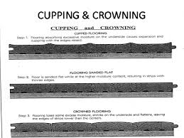 Hardwood Floor Cupping And Crowning by Elegant Floors