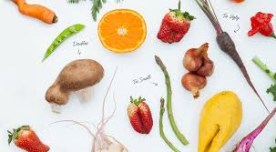 Imperfect Produce Coupon: Save 20%! - Hello Subscription Imperfect Produce Subscription Review Coupon March 2018 A Of The Ugly Service 101 Working Promo Code April 2019 Coupons In San Francisco Bay Area Chinook Book 50 Off Produce Coupons Promo Discount Codes Bart Ads On Behance 10 Schimiggy I Ordered My Fruits And Vegetables From For 6 Travel Rants Raves New Portland