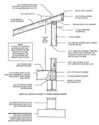 8 10 lean to shed plans blueprints for a durable slant roof shed