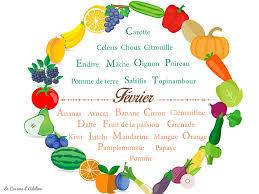 cuisiner les l umes de saison les fruits et légumes de saison en février la cuisine d adeline