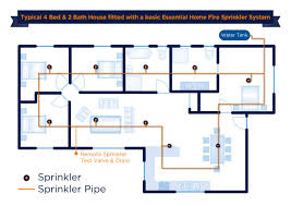 Sprinkler Systems In Queensland | Pristine Plumbing & Fire ... How To Install A Sprinkler System With Pictures Wikihow Best Garden And Backyard Waterfalls Design Ideas Home This Idolza Fire Decorations Inspiring Top Howtos Diy To An Irrigation At Designing For Home Irrigation Design Designing Drip Wikipedia Residential Grey Water Systems For Use Flotender Planning Your Youtube Plan Your The Orbit Vegetable The Ipirations