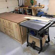 Mobile Tool Bench Sprucd Market