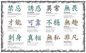 Chinese Symbols Tattoos For Wrist Real Photo Pictures Images