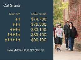 Cal Grant Income Ceiling 2017 18 by How To Afford College