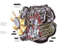100 Diesel Truck Engines Traditionally Diesel Engines Have Always Been Seen As Noisy Smelly