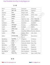 Shed More Light On Synonym by English Grammar Bcs Job University Exam
