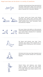 Male Pelvic Floor Relaxation Exercises by Strengthening Pelvic Floor Muscles