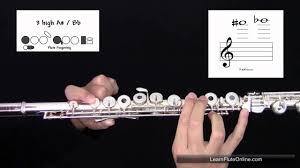 100 Ab Flat How To Play The Note B Flat Or A Sharp BbA On The Flute Learn