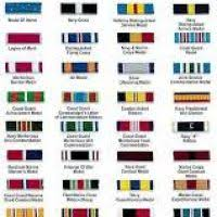 Awards And Decorations Air Force by Awards And Decorations Army Decoration Ideas U0026 Reviews 2017