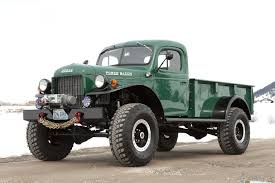 Oh. My. God. This Is The Most Testosterone Loaded Vehicle I've Ever ... What The Truck More Crazy Craigslist No Need To Wait Until 20 For An Allelectric Ford Wyoming Trucks And Cars New Polk County Sheriff S Fice Hmmv Texas Perfect Albany Inspiration Classic Late 1940s Or Early 1950s Chevrolet Coe Looks Be On A Mid Montana Is Full Of Insanely Good Louisville By Owner Inspirational Diesel 20 Photo El Paso Best Beautiful B 30015 Own 30004 For Three Brothers Pride Means Buying 5ton Truck Wyomings Oldest Radio Station Vehicle Refuses To Die