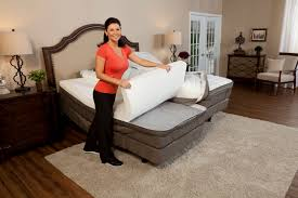 Headboard Kit For Tempurpedic Adjustable Bed by Table Lovely Best Adjustable Beds Only Come With The Bed Frames