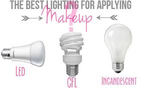 the best lighting for makeup application home decor