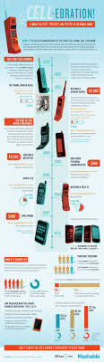 Cell ebration 40 Years of Cellphone History INFOGRAPHIC LexTalk