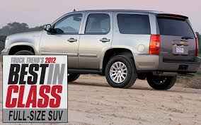 Full-Size SUV - 2012 Best In Class - Truck Trend Magazine Compactmidsize Pickup 2012 Best In Class Truck Trend Magazine Kayak Rack For Bed Roof How To Build A 2 Kayaks On Top 6 Fullsize Trucks 62017 Engync Pinterest Chevy Tahoe Vs Ford Expedition L Midway Auto Dealerships Kearney Ne Monster Truck Coloring Pages Of Trucks Best For Ribsvigyapan The 2016 Ram 1500 Takes On 3 Rivals In 2018 Nissan Titan Overview Firstever F150 Diesel Offers Bestinclass Torque Towing Used Small Explore Courier And More Colorado Toyota Tacoma Frontier Midsize