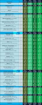 siege auto tex notice geforce 365 10 performance analysis featuring gtx 980 ti vs fury x