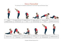 Begin By Practising A Few Sun Salutations