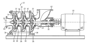 Ingersoll Dresser Pumps Flowserve by Patent Us8398361 High Efficiency Multi Stage Centrifugal Pump