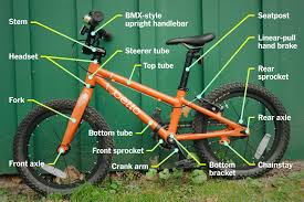 100 Schwinn Cycle Truck For Sale The Best First Pedal Bike Reviews By Wirecutter A New York Times