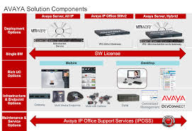 Sysnet System & Solutions Pte Ltd :: Sysnet System Solutions Pte Ltd Ascent Networks Telephone Avaya Ip Office 500 V2 Ip500 Control Unit Telco Depot Phone With 6 Handsets 1408 1416 Digital Small 16i Buy Business Telephones Systems The Voip Thats The Same Price As A Traditional Savings Simplified And How To Get Your Next Nec Phone Support Knowledge Base Inquira Infocenter Review 2018 For 1608 Busisstelephone Black With Stand Ebay Welcome Kenya Companies Best Internet Services Md Dc Va Pa