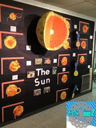 BBZ Community Share Night Sun And Other Awesome Solar System Bulletin Boars