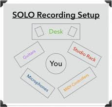 The Standard SOLO Setup Solo Recording
