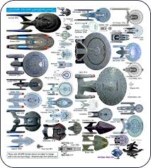 Starship Sofa By Pillow Kingdom by 584 Best Sci Fi Images On Pinterest Funny Stuff Funny Things