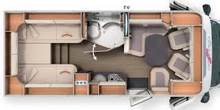 wohnmobil grundrisse im überblick kaufberatung hilfe