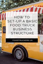 100 Starting Food Truck Business A New Food Truck Business Can Be A Daunting Task