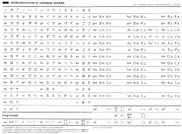 English Alphabet In Japanese Style S Royalty Free Vector