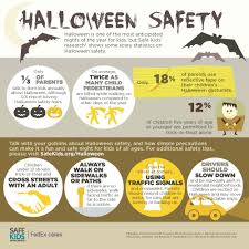 Halloween Candy Tampering 2015 by Halloween Safety