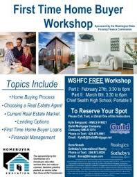 The Topics Covered During Course Include Home Buying