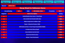 Halloween Havoc 1999 Card by Extreme Warfare Revenge Wcw 1998 Part 25 U2013 Halloween Havoc 2000