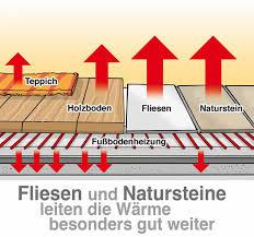 fußbodenheizung oder heizkörper die vor und nachteile erklärt