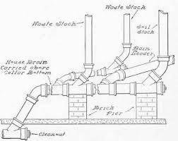 Bathtub Drain Trap Diagram by Chapter X The House Drain