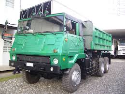 Vehicles | Search Results | East Pacific Motors Filejasdf Dump Truckisuzu Forward In Hamatsu Air Base 20140928 M35 Series 2ton 6x6 Cargo Truck Wikipedia Very Nice 1985 Am General M929a1 Military For Sale New Paint 1979 M917 86 Military Ground Alabino Moscow Oblast Russia Stock Photo 100 Legal M929 5ton Dump Truck M923 Troop Carrier Package 1968 Jeep Kaiser M51a2 Mercedes 1017 4x4 Dumptruck Votrac Like 1984 Military Vehicles Item D7696 Sold May Eastern Surplus 2000 Stewart And Stevenson M1078 Lmtv Fmtv Truck