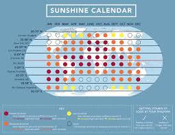 Uv Lamp Vitamin D Supplement by Sunshine Calendar Grassrootshealth