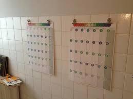 hässliches badezimmer in mietwohnung verschönern suche idee