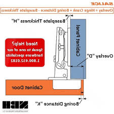 Cabinet Hardware Placement Template by Kitchen Cabinet Installation Tools Kenangorgun Com