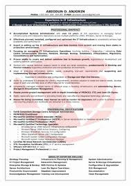 Windows System Administrator Resume Doc India Unique Sample Resumes Download Format Templates