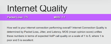 VoIP Bandwidth | MangoLassi A Better Way To Find Voip Voice Quality Problems Than A Speed Test Intrusive Network Testing How Do I Set Up Of Service Qos For Draytek Yaycom 5 Fun Facts About Medium Collection Of Solutions Cisco Voip Engineer Sample Resume Does Work With Sallite Internet Top10voiplist Mos Mean Opinion Score Voip Infographic Harmonized Network Infrastructures Simplify Administration Iptv Coent Measurements Your Local Cnection Myquickcloud Automated And Manual Video Android Windows Over Ip Monitoring