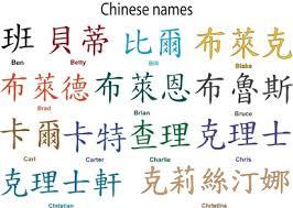 Chinese Symbol Tattoo