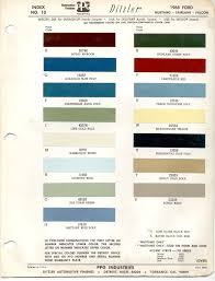 Paint Chips 1968 Ford